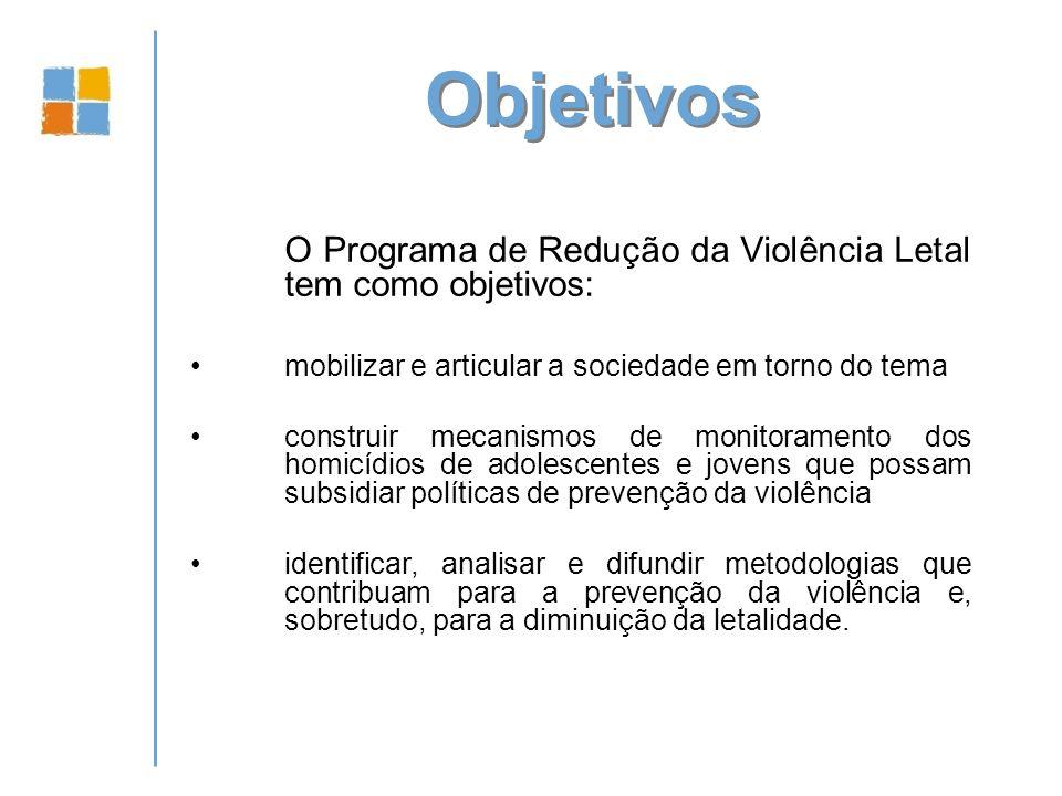 Objetivos O Programa de Redução da Violência Letal tem como objetivos: