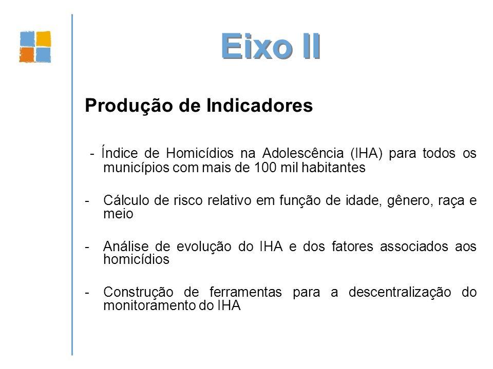 Eixo II Produção de Indicadores