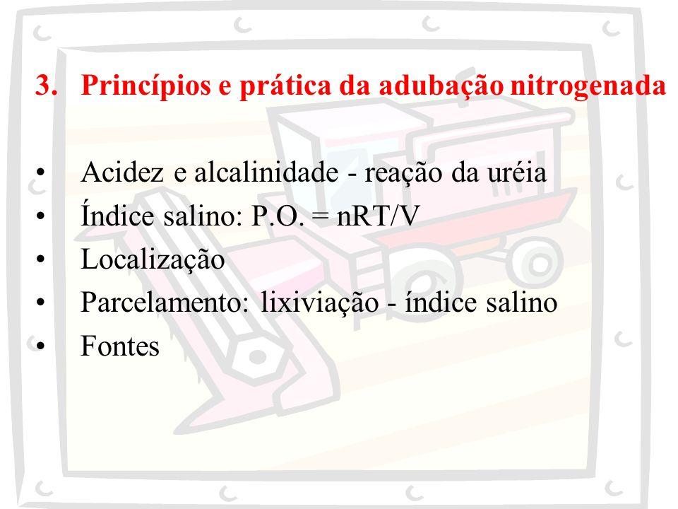 Princípios e prática da adubação nitrogenada