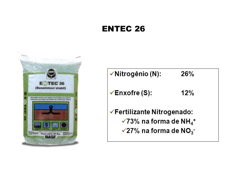ENTEC 26 Nitrogênio (N): 26% Enxofre (S): 12%