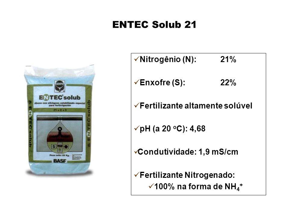 ENTEC Solub 21 Nitrogênio (N): 21% Enxofre (S): 22%