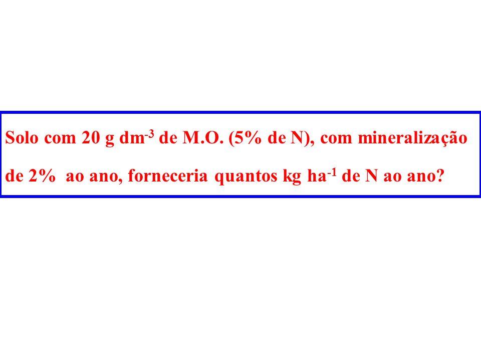 Solo com 20 g dm-3 de M.O.