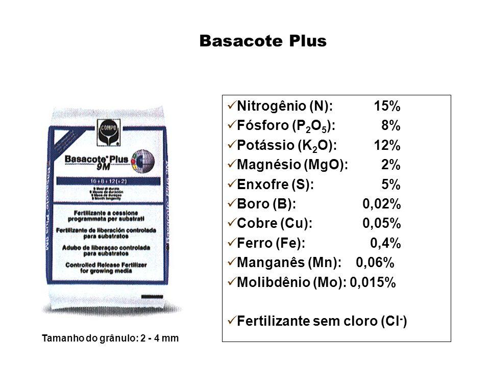 Basacote Plus Nitrogênio (N): 15% Fósforo (P2O5): 8%