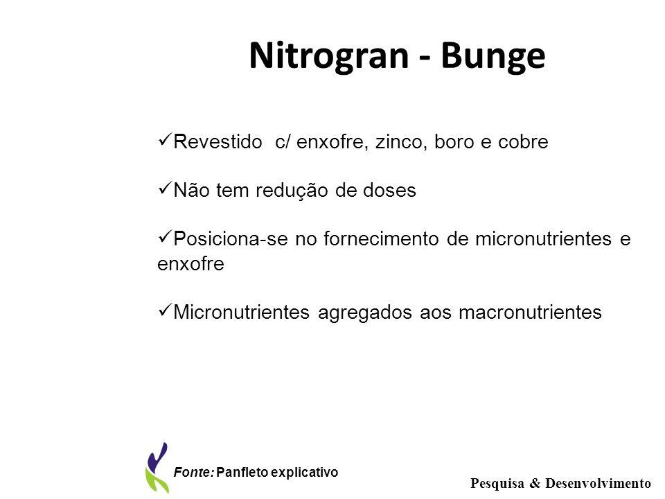 Nitrogran - Bunge Revestido c/ enxofre, zinco, boro e cobre