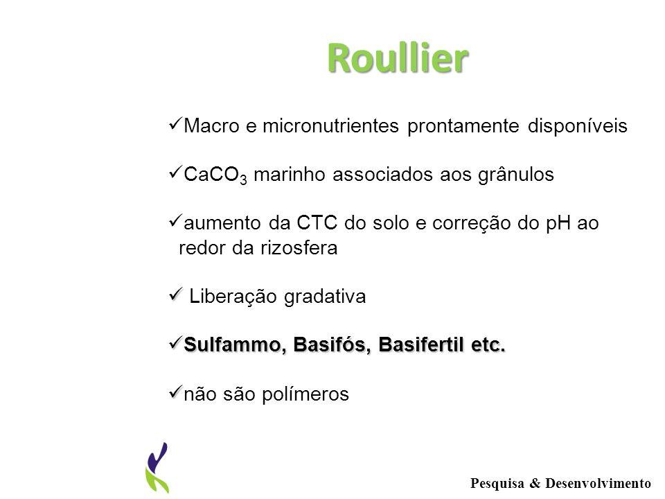 Roullier Macro e micronutrientes prontamente disponíveis