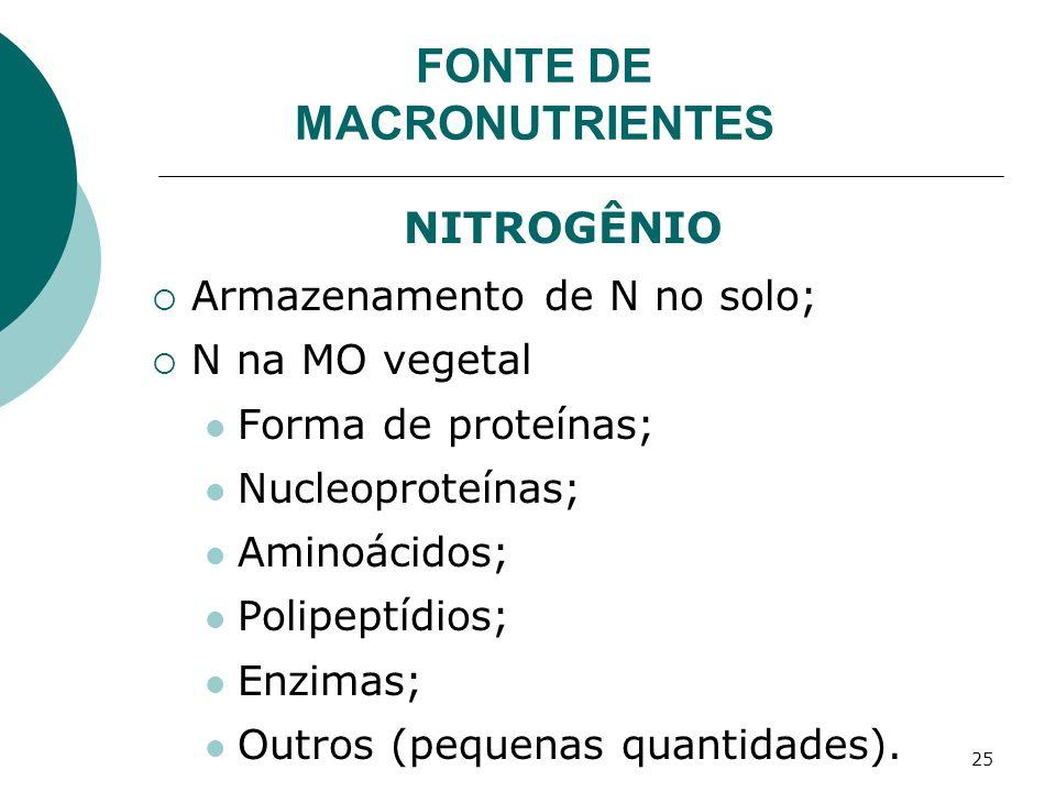 FONTE DE MACRONUTRIENTES