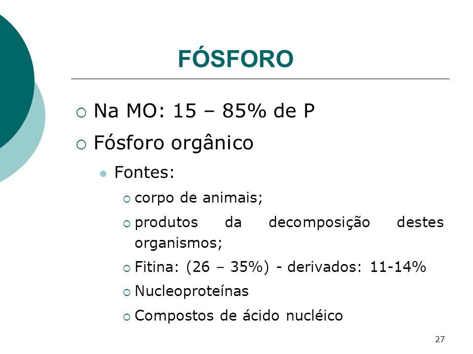 FÓSFORO Na MO: 15 – 85% de P Fósforo orgânico Fontes: