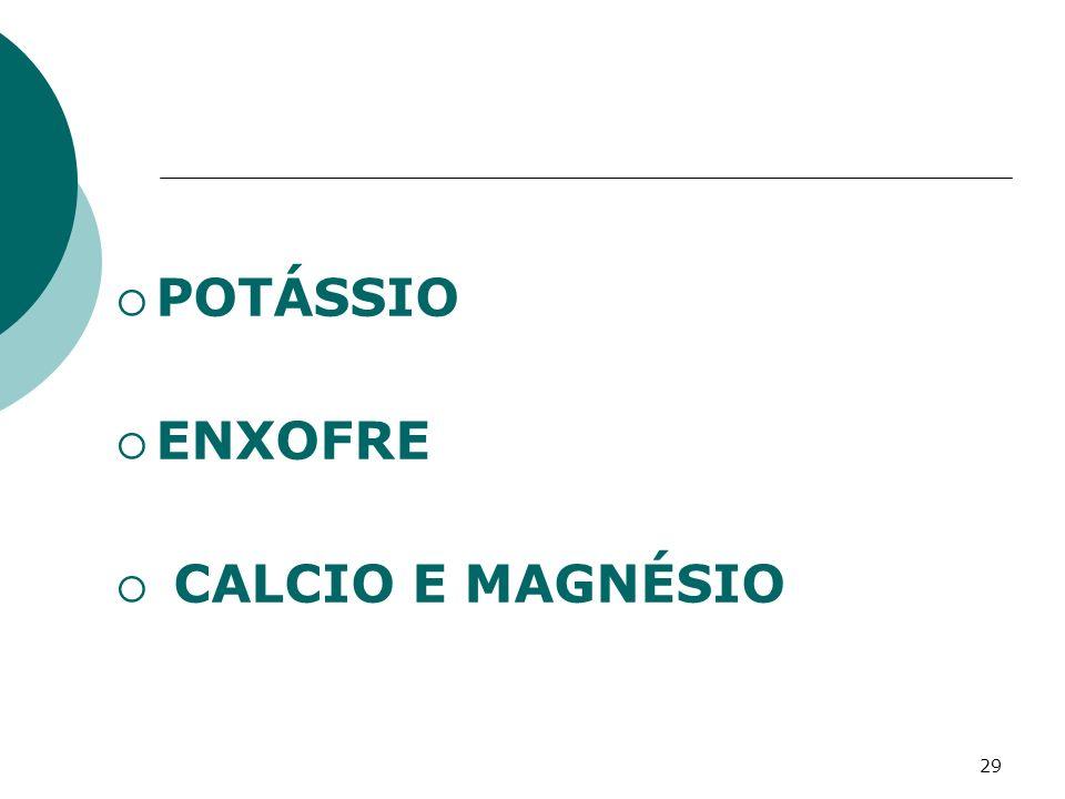 POTÁSSIO ENXOFRE CALCIO E MAGNÉSIO