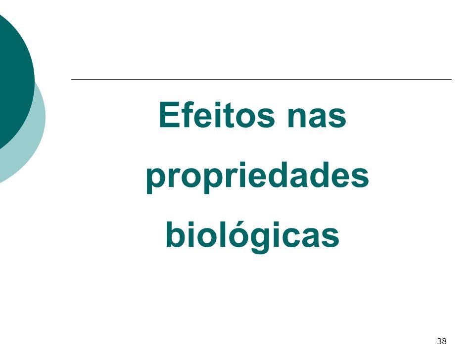 Efeitos nas propriedades biológicas
