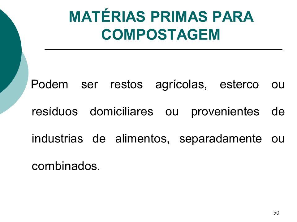 MATÉRIAS PRIMAS PARA COMPOSTAGEM