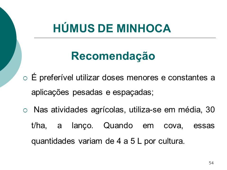 HÚMUS DE MINHOCA Recomendação