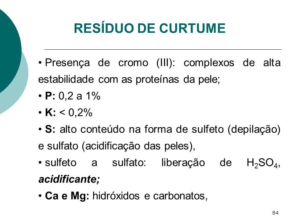 RESÍDUO DE CURTUME Presença de cromo (III): complexos de alta estabilidade com as proteínas da pele;