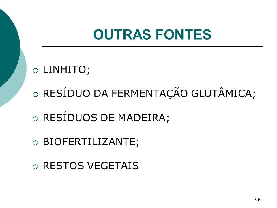 OUTRAS FONTES LINHITO; RESÍDUO DA FERMENTAÇÃO GLUTÂMICA;