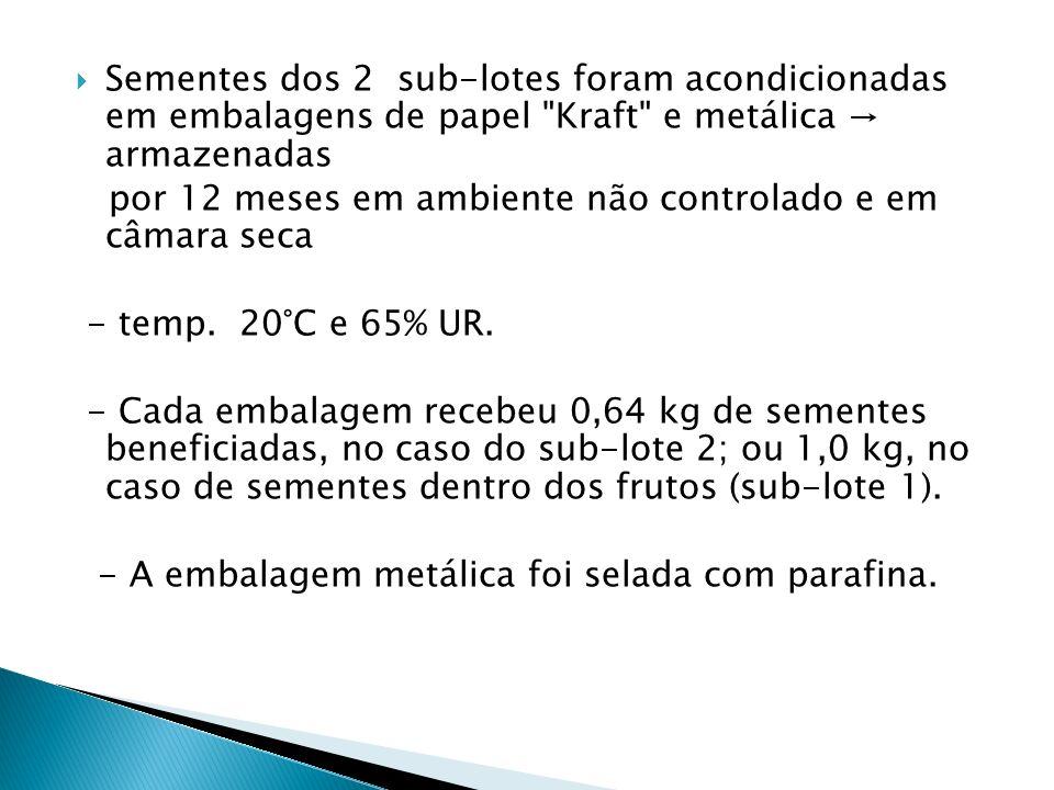 Sementes dos 2 sub-lotes foram acondicionadas em embalagens de papel Kraft e metálica → armazenadas