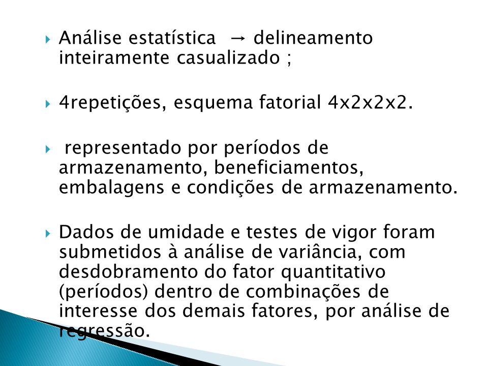 Análise estatística → delineamento inteiramente casualizado ;