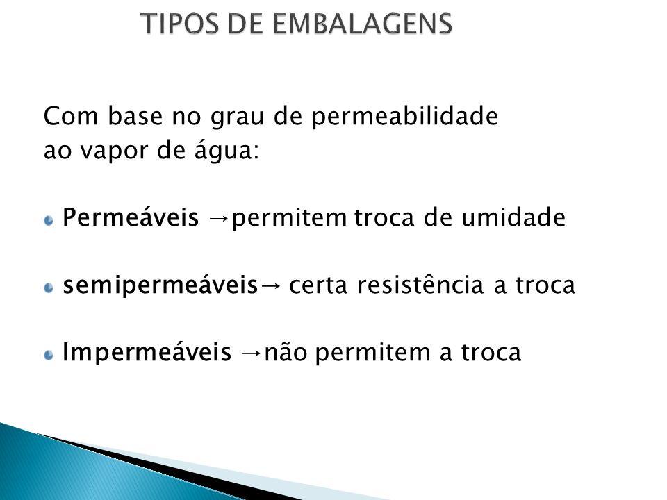TIPOS DE EMBALAGENS Com base no grau de permeabilidade
