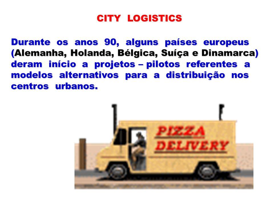 CITY LOGISTICS Durante os anos 90, alguns países europeus. (Alemanha, Holanda, Bélgica, Suíça e Dinamarca)
