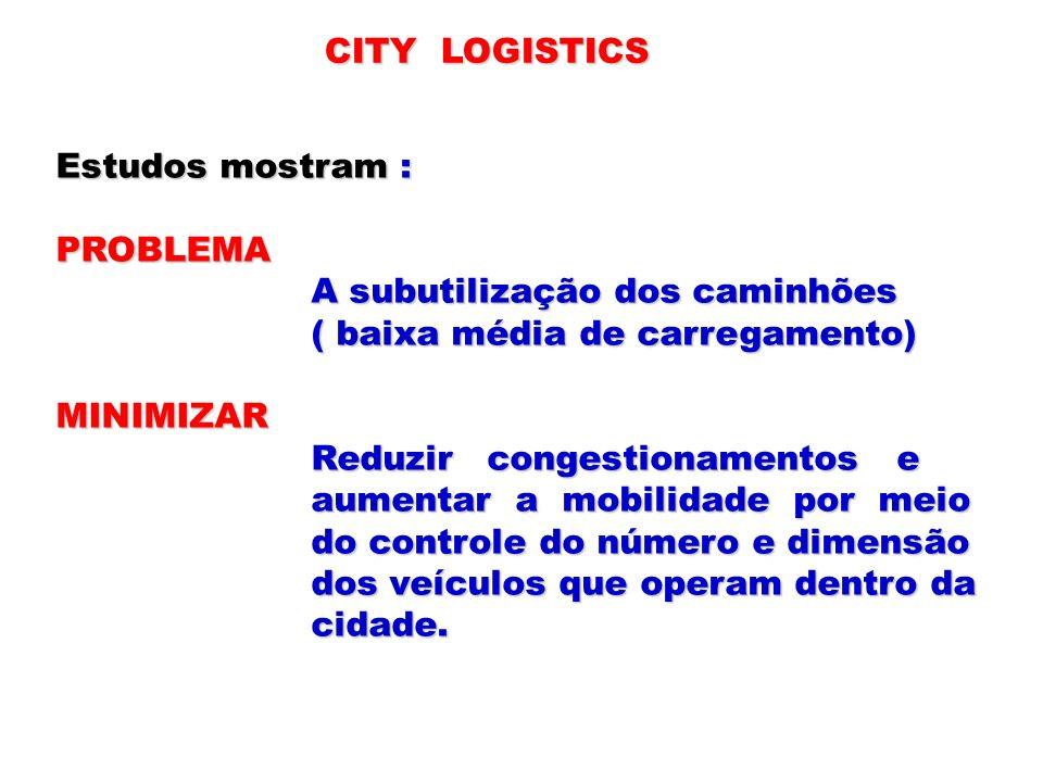 CITY LOGISTICS Estudos mostram : PROBLEMA. A subutilização dos caminhões. ( baixa média de carregamento)