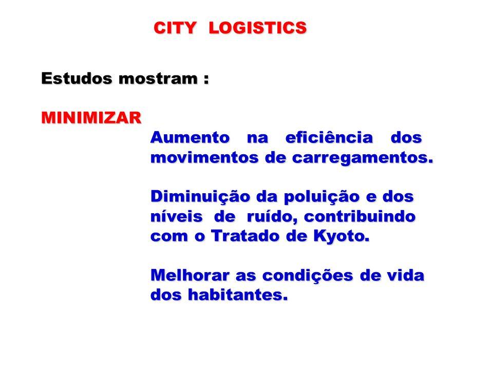 CITY LOGISTICS Estudos mostram : MINIMIZAR. Aumento na eficiência dos. movimentos de carregamentos.
