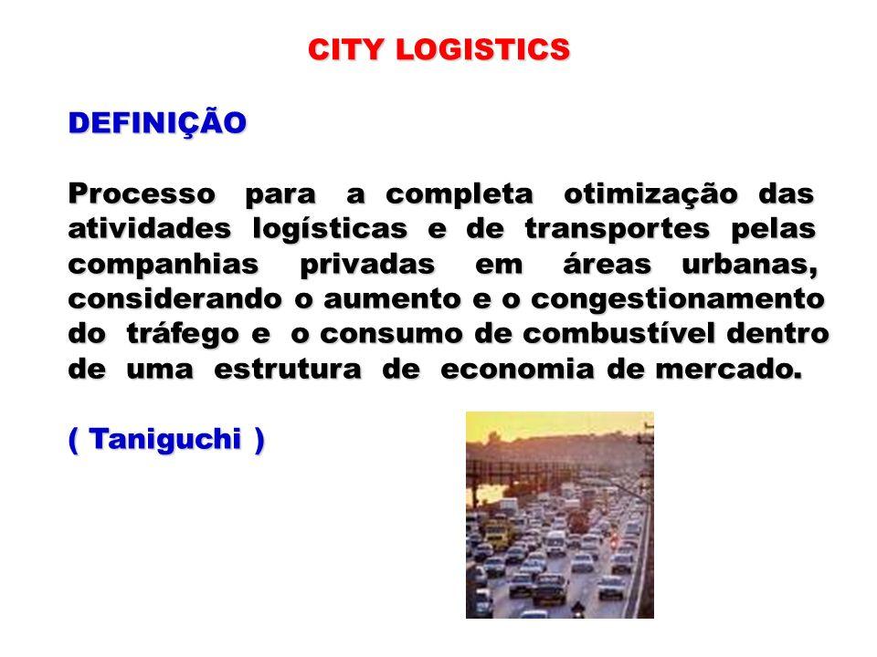 CITY LOGISTICS DEFINIÇÃO. Processo para a completa otimização das. atividades logísticas e de transportes pelas.
