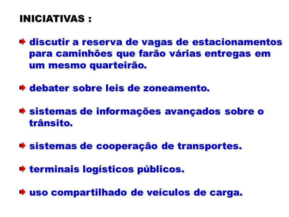 INICIATIVAS :discutir a reserva de vagas de estacionamentos. para caminhões que farão várias entregas em.