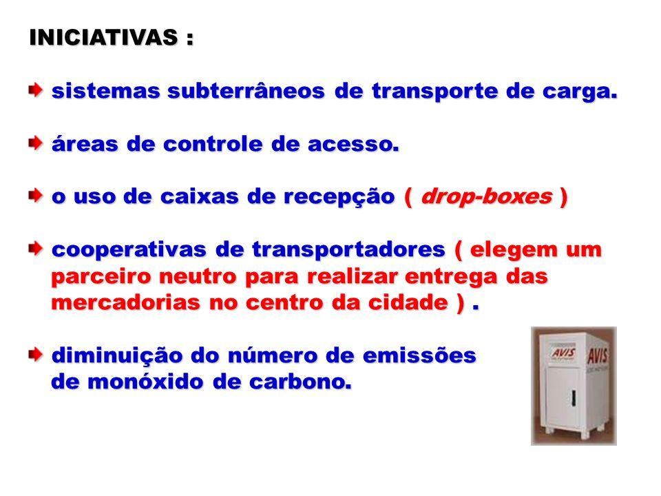 INICIATIVAS :sistemas subterrâneos de transporte de carga. áreas de controle de acesso. o uso de caixas de recepção ( drop-boxes )