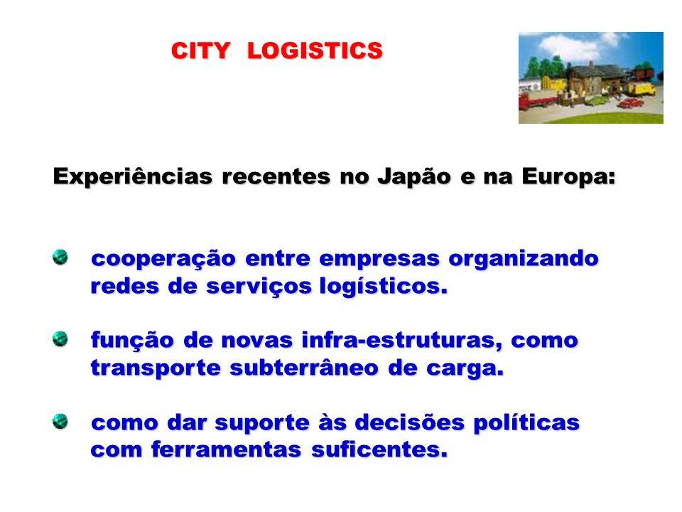CITY LOGISTICS Experiências recentes no Japão e na Europa: cooperação entre empresas organizando.