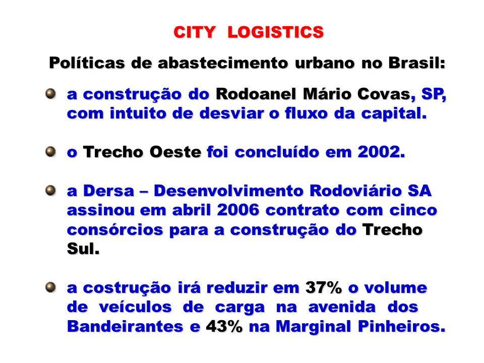CITY LOGISTICS Políticas de abastecimento urbano no Brasil: a construção do Rodoanel Mário Covas, SP,