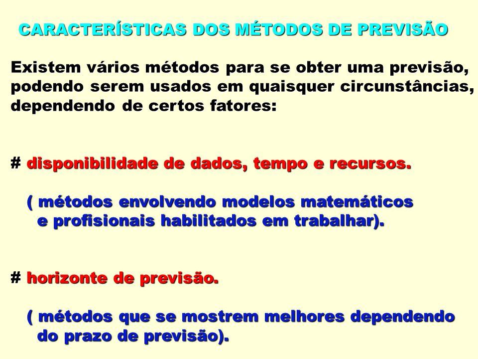 CARACTERÍSTICAS DOS MÉTODOS DE PREVISÃO
