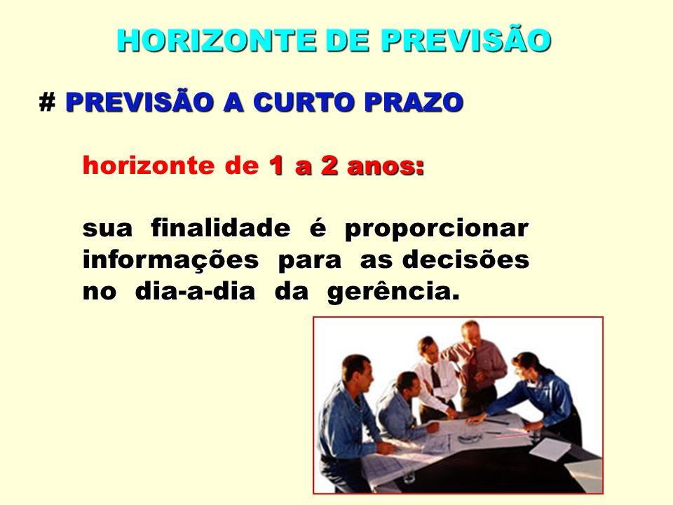 HORIZONTE DE PREVISÃO # PREVISÃO A CURTO PRAZO