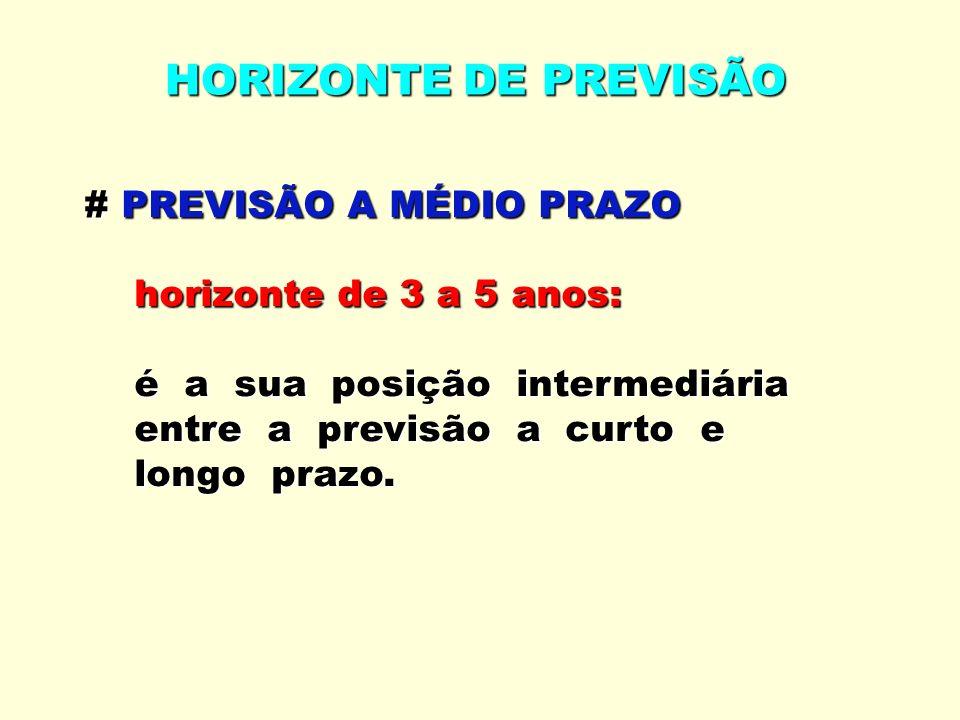 HORIZONTE DE PREVISÃO # PREVISÃO A MÉDIO PRAZO