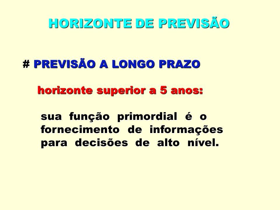 HORIZONTE DE PREVISÃO # PREVISÃO A LONGO PRAZO