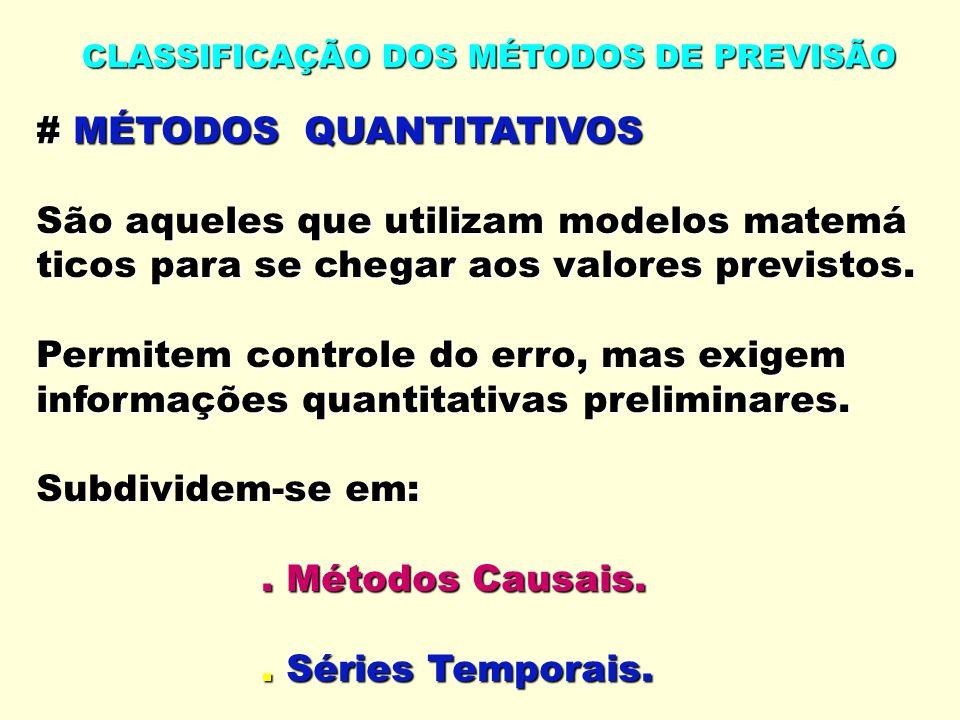 # MÉTODOS QUANTITATIVOS São aqueles que utilizam modelos matemá