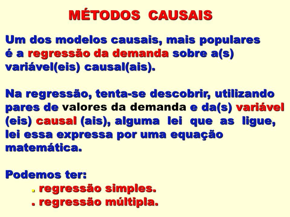 MÉTODOS CAUSAIS Um dos modelos causais, mais populares