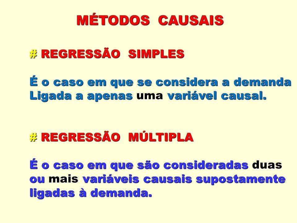 MÉTODOS CAUSAIS # REGRESSÃO SIMPLES