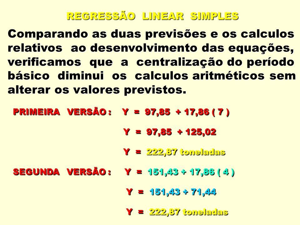Comparando as duas previsões e os calculos
