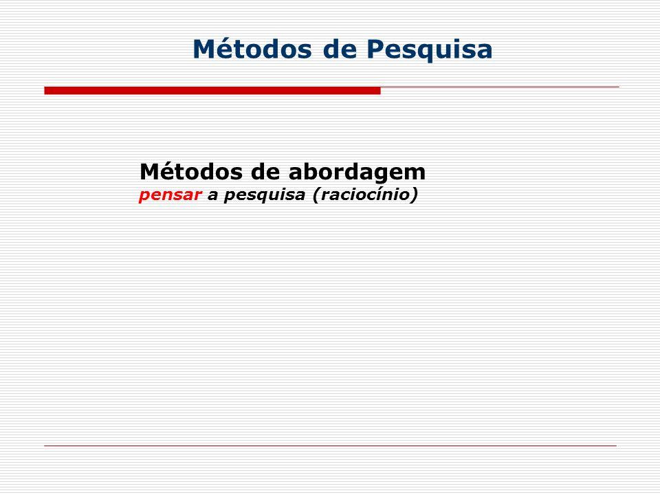 Métodos de Pesquisa Métodos de abordagem
