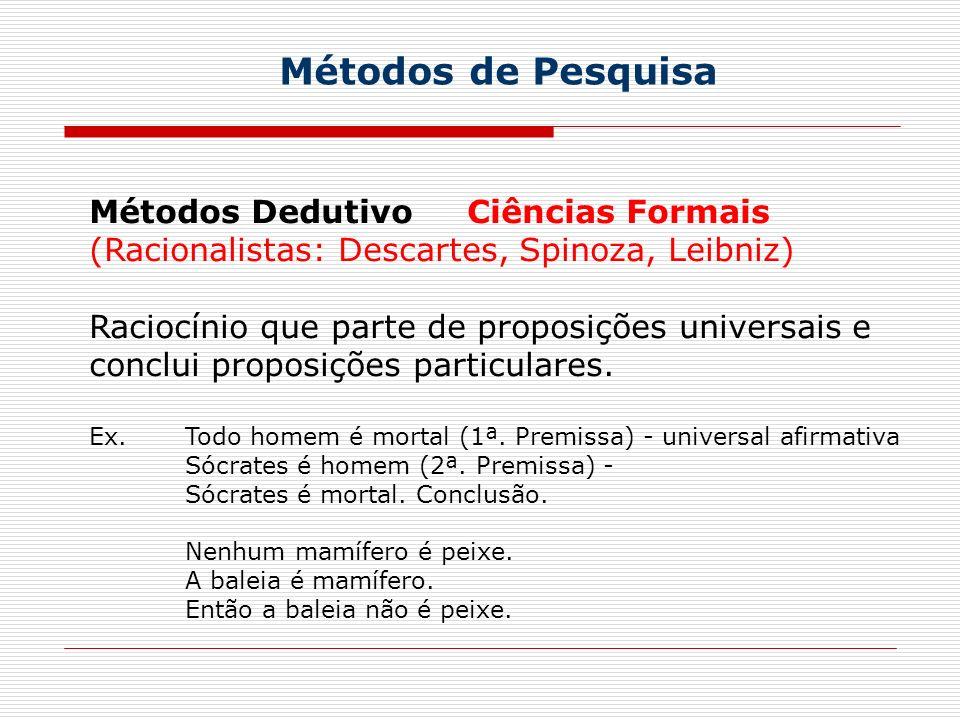 Métodos de Pesquisa Métodos Dedutivo