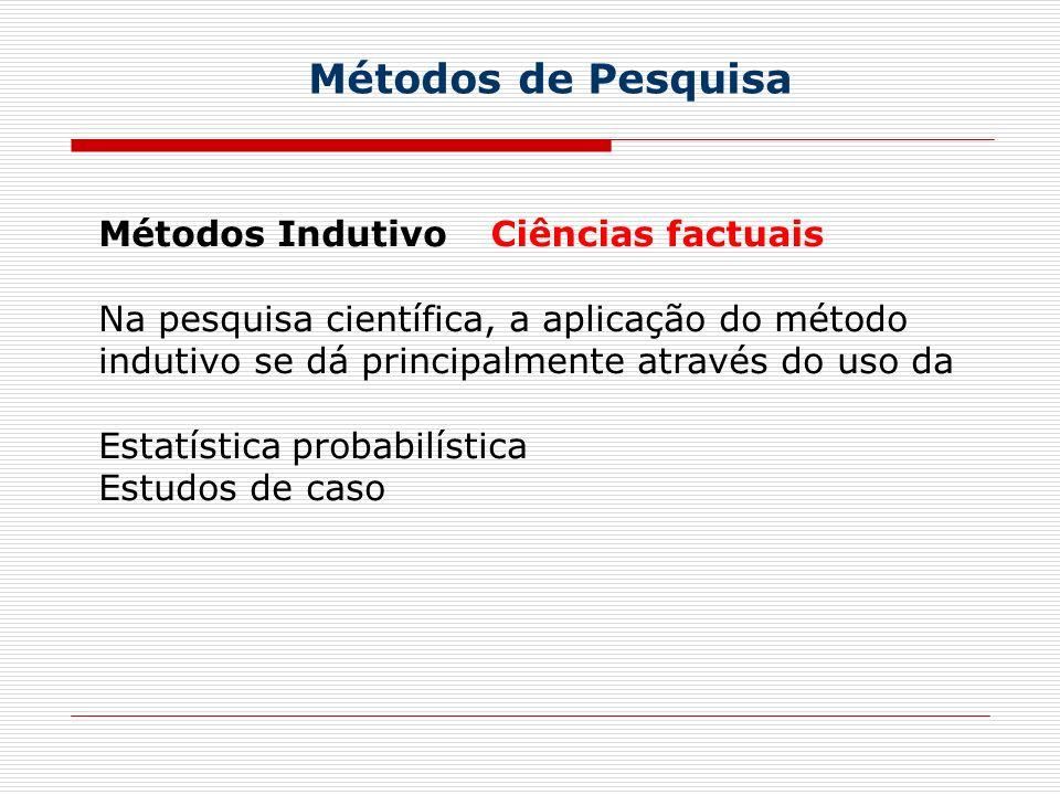 Métodos de Pesquisa Métodos Indutivo