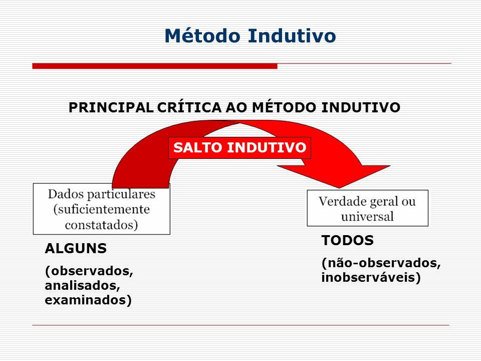 PRINCIPAL CRÍTICA AO MÉTODO INDUTIVO