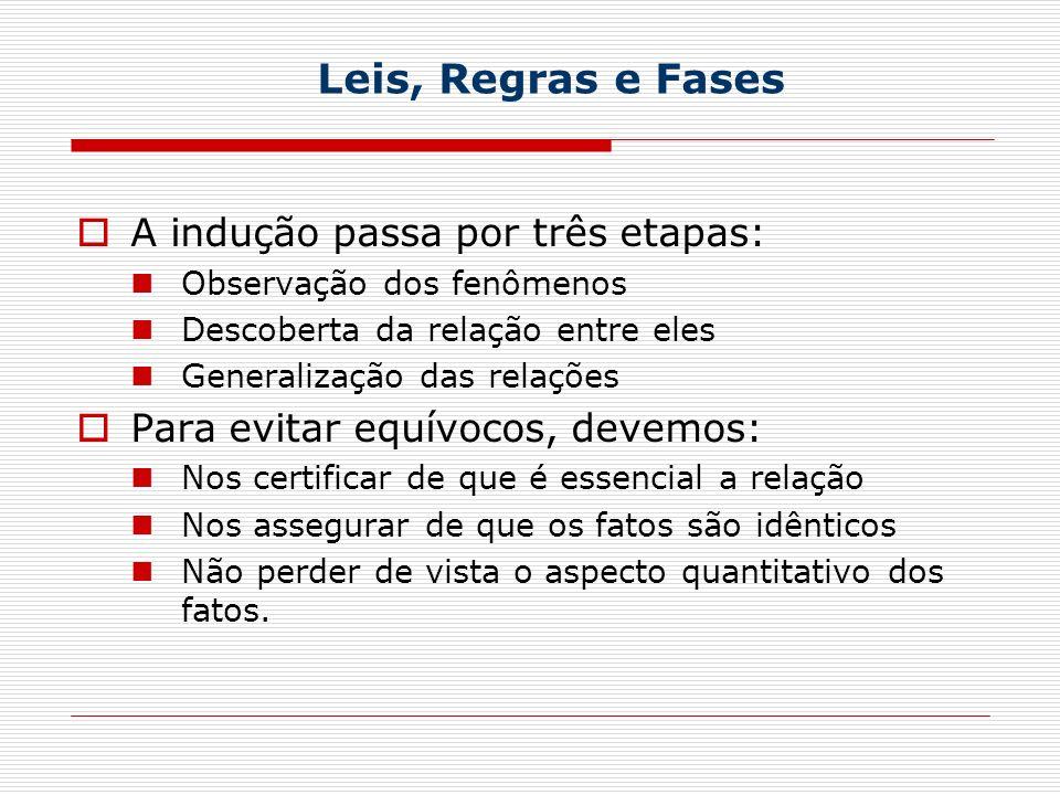 Leis, Regras e Fases A indução passa por três etapas: