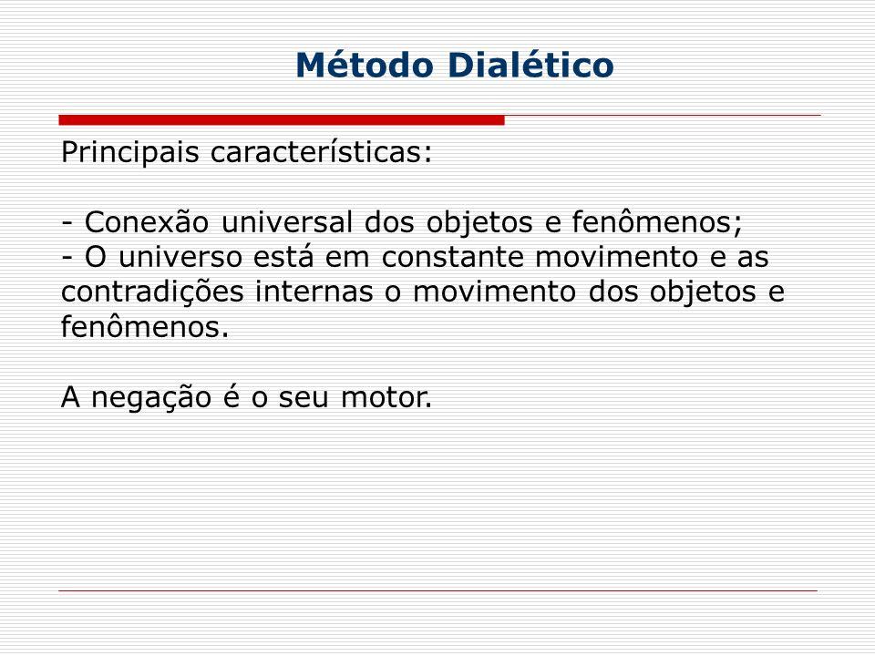 Método Dialético Principais características: