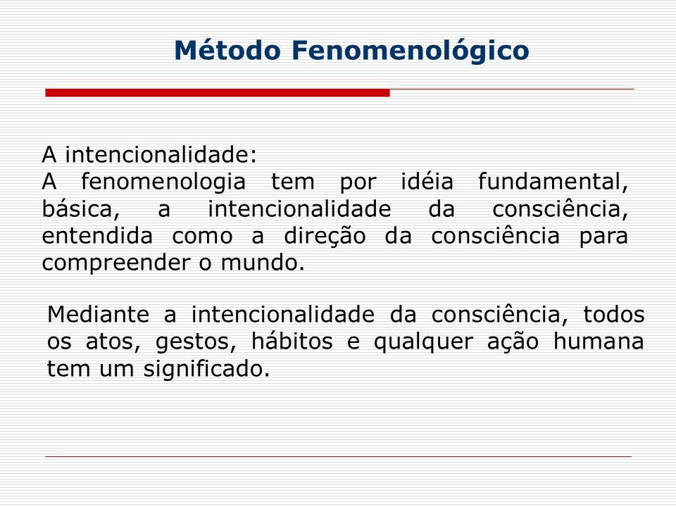 Método Fenomenológico
