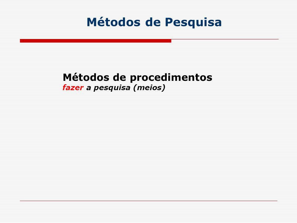 Métodos de Pesquisa Métodos de procedimentos fazer a pesquisa (meios)