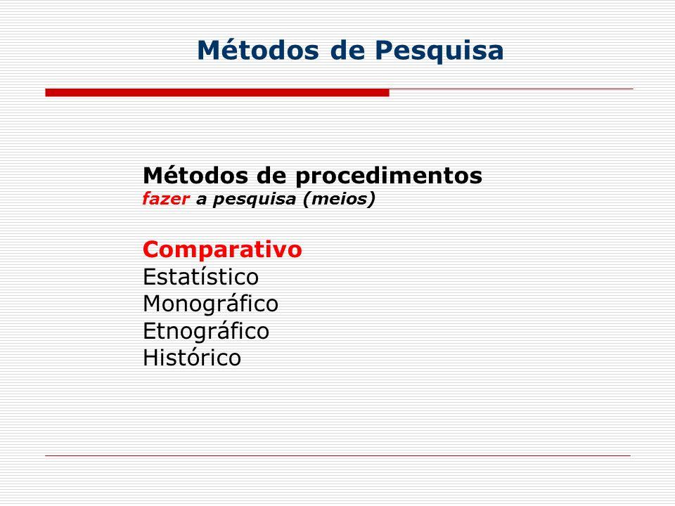 Métodos de Pesquisa Métodos de procedimentos Comparativo Estatístico