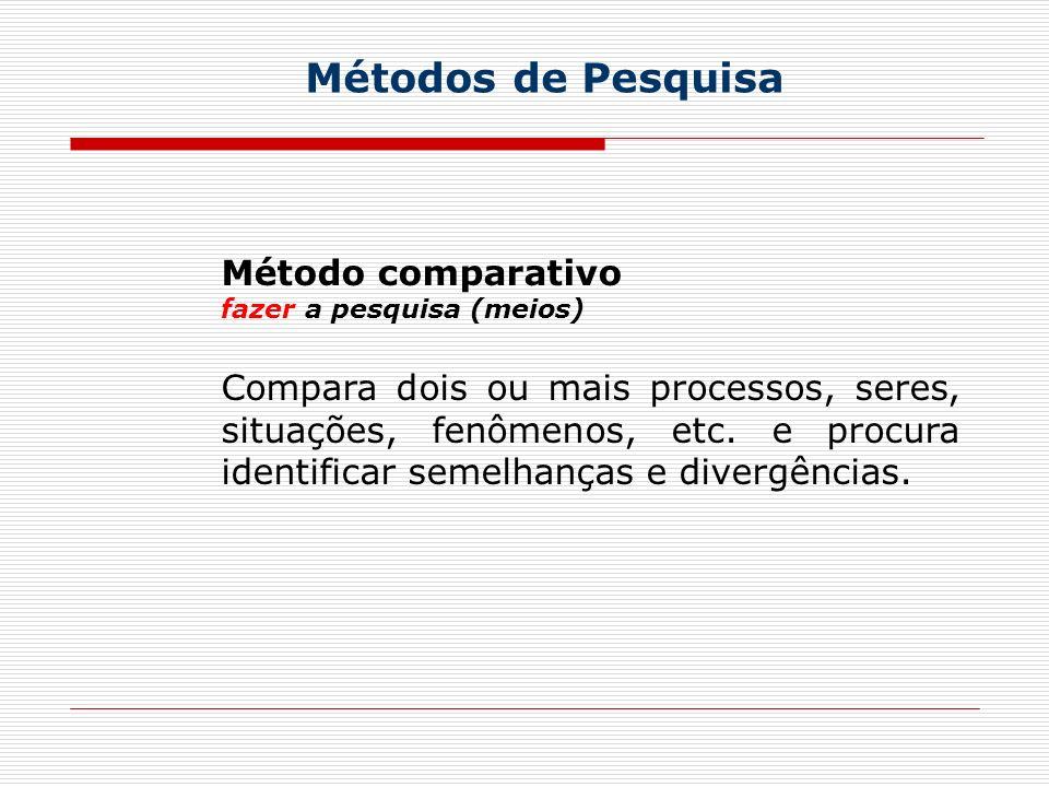 Métodos de Pesquisa Método comparativo