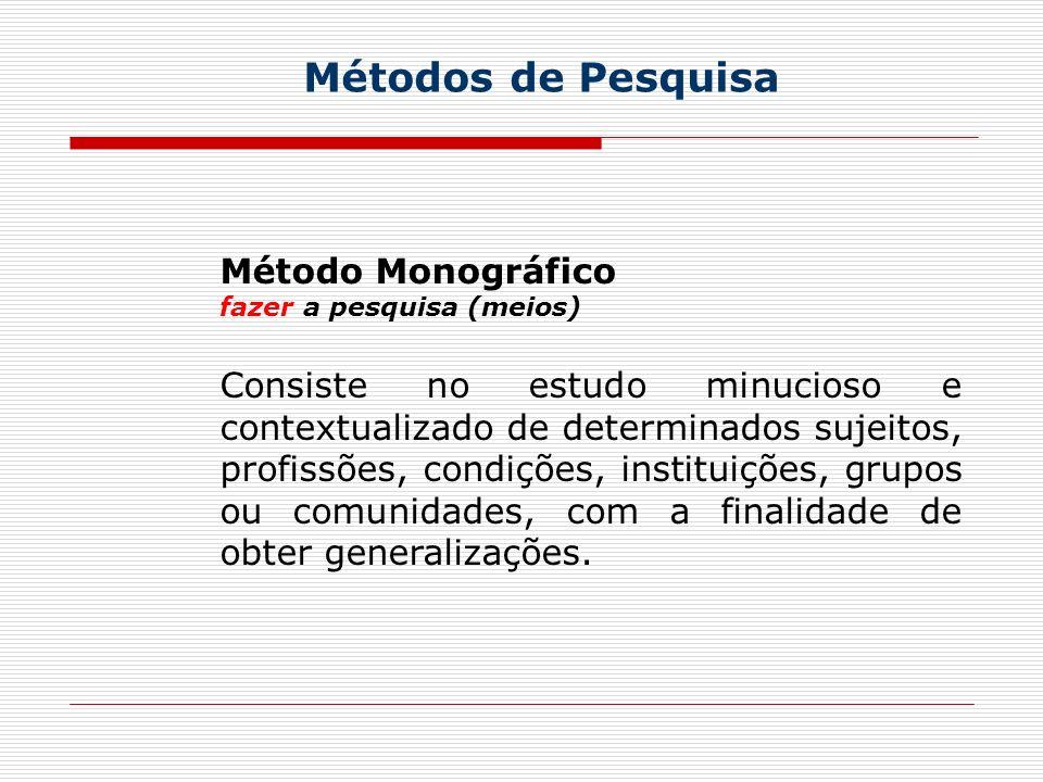 Métodos de Pesquisa Método Monográfico