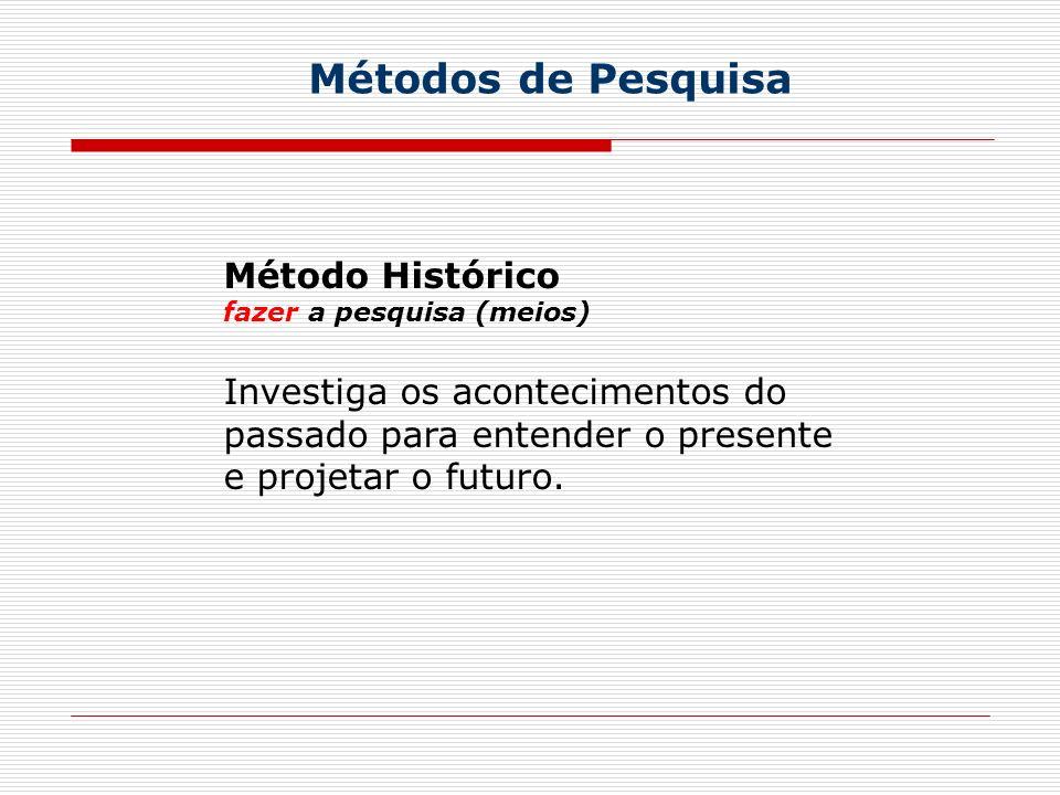Métodos de Pesquisa Método Histórico