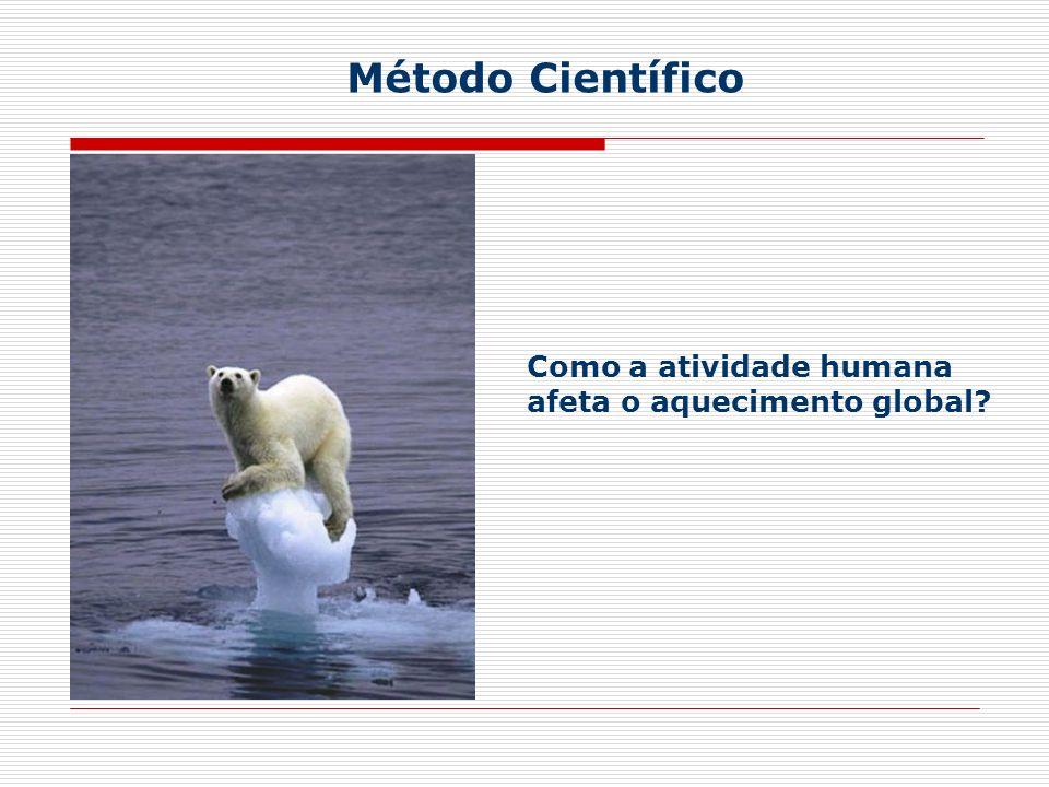 Método Científico Como a atividade humana afeta o aquecimento global