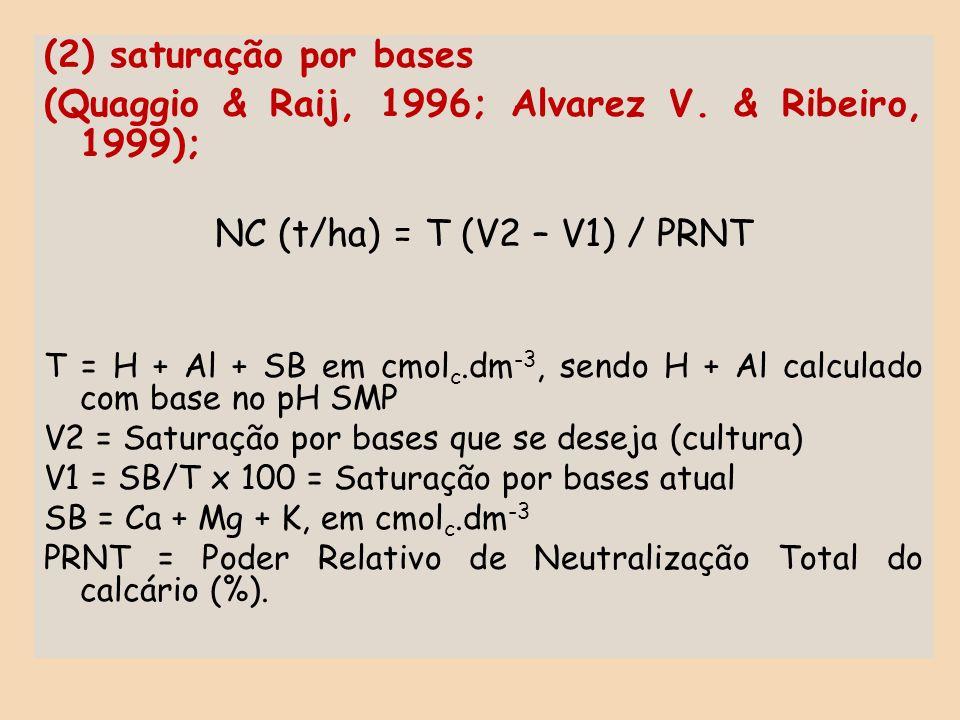 NC (t/ha) = T (V2 – V1) / PRNT